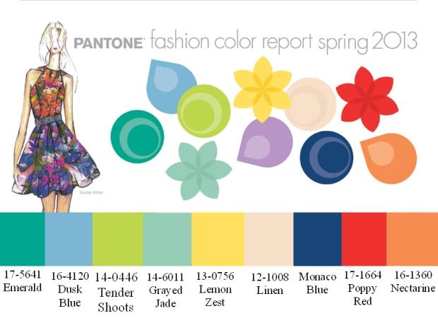 Pantone-2013-Spring-Color-Report2